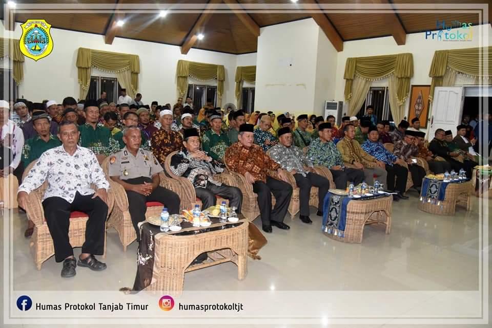 Pimpinan WilayahMuhammadiyah Provinsi Jambi